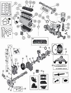 Diagram Engine Jeep Xj Cherokee 1984  2001