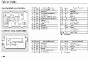 Rf 3469  Honda Ridgeline Fuse Box Location Download Diagram
