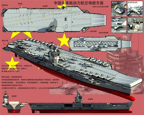 China's Future Aircraft Carrier In Development  Asian Defence