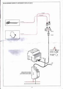 Branchement Cable Antenne Tv : brancher la tnt sur prise rj45 vdi grade 3 28 messages ~ Dailycaller-alerts.com Idées de Décoration