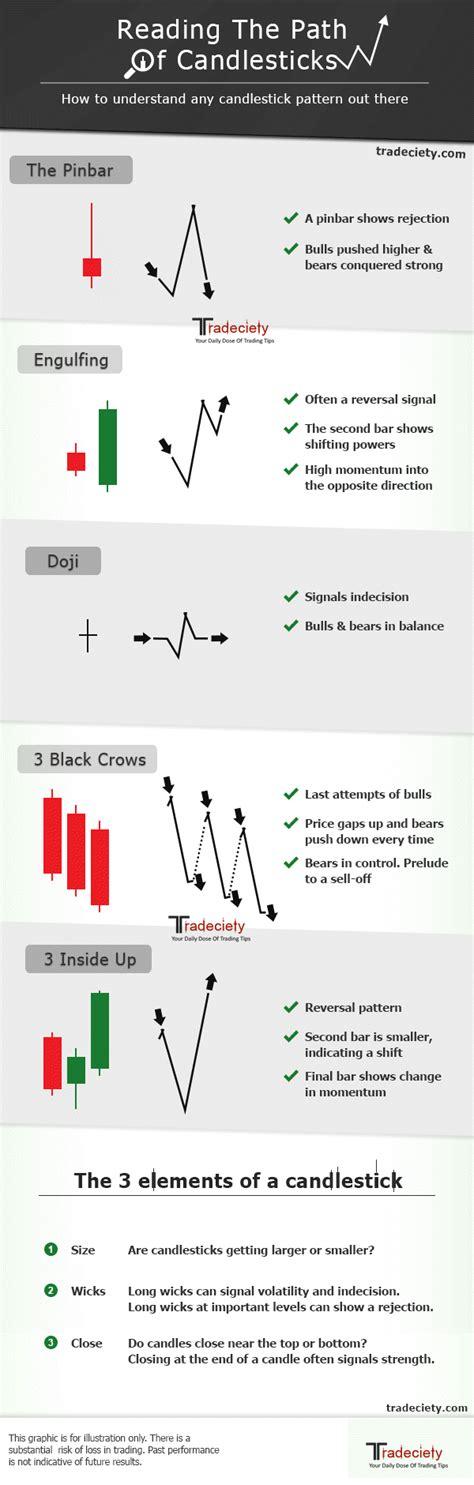 decoding trading september