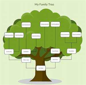 How Do I Make An Organizational Chart In Word How To Organize Your Family Tree On Linux With Gramps