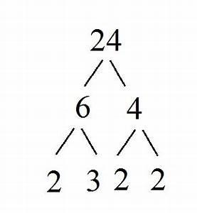 Following Learning: Art for Maths' Sake  Factor