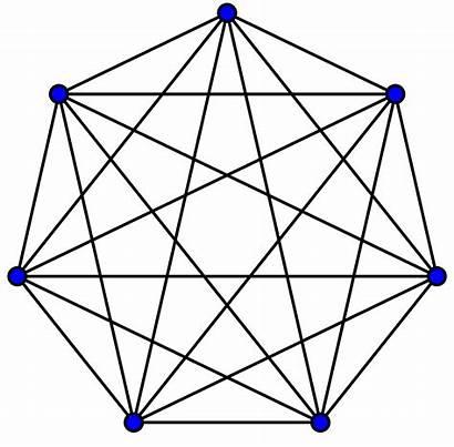 Graph Complete Wikipedia K7 Svg