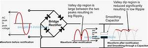 What U0026 39 S Ripple Current In Power Supplies