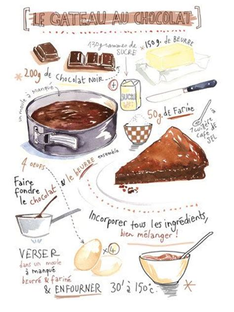 affiche cuisine chocolate cake recipes chocolate cakes and cake recipes