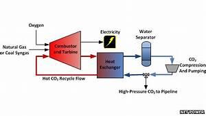 Natural Gas Power Plant Diagram, Natural, Get Free Image ...