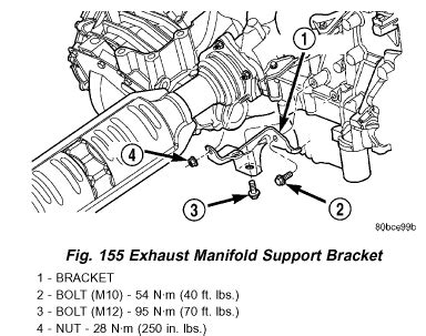 Dodge Neon Coolant Hose Diagram by The Official 2nd Faq And Performance Thread