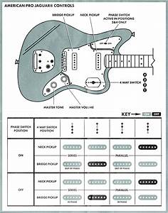 Fender Jaguar Wiring Schematic