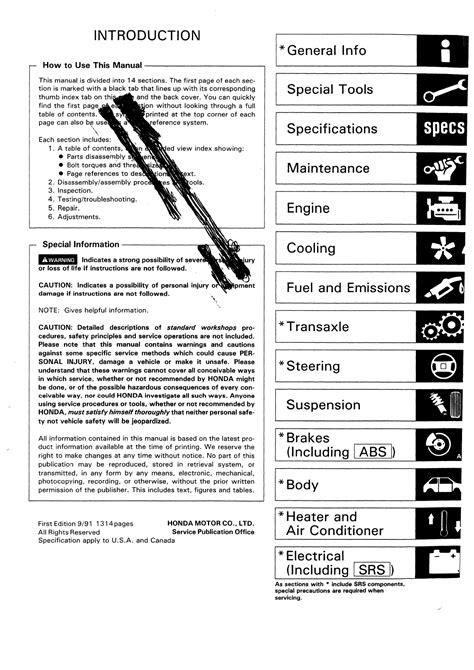 1995 Honda Civic Workshop Manual PDF