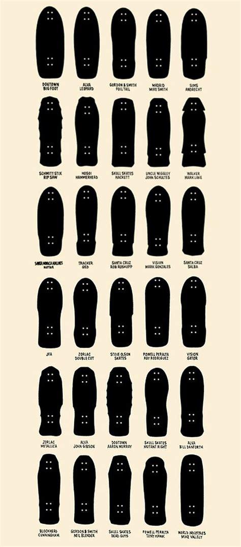 types of longboard decks skateboard deck shapes bitty