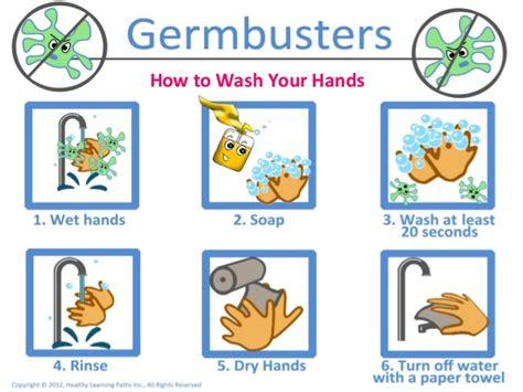 importance  hand hygiene final
