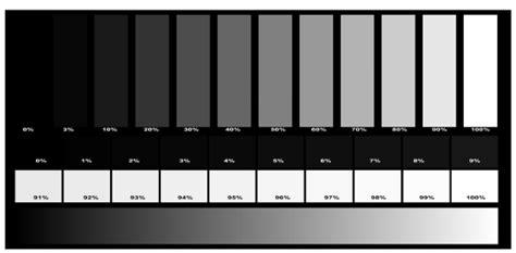 raccourci bureau windows améliore la lecture sur ton écran d 39 ordinateur