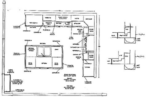 Best Kitchen Floor Plansdecor Ideas