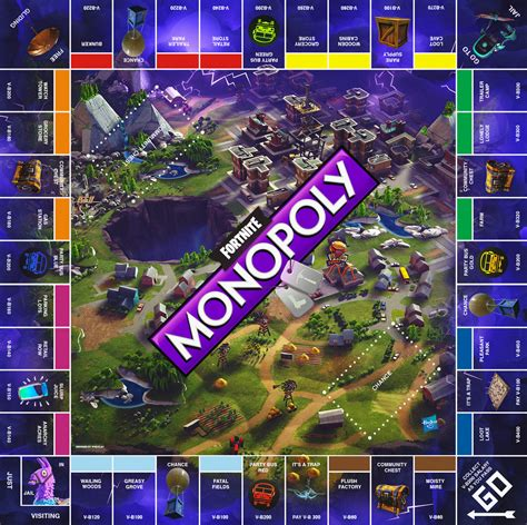 fanmade fornite monopoly board fortnitebr