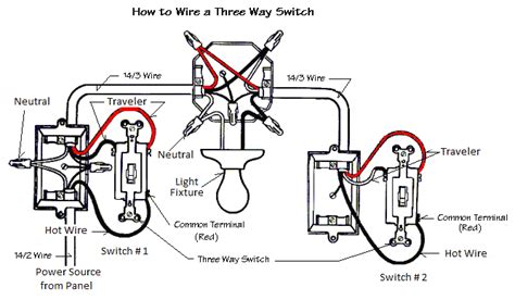 how to wire a three way light switch the three way switch