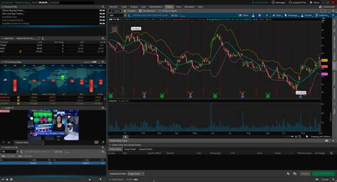 A brokerage built around you. Interactive Brokers Forex Guide Investment Management ...
