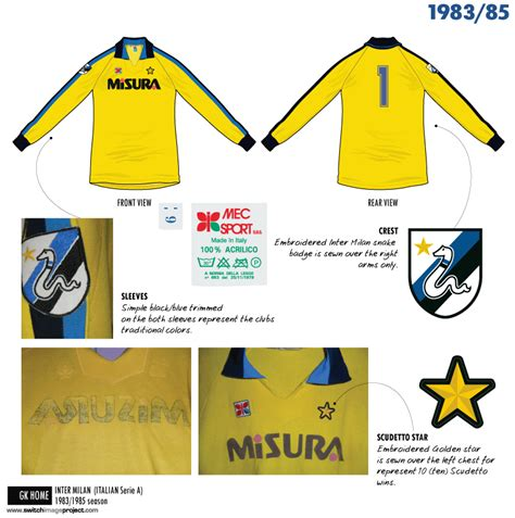 Football teams shirt and kits fan: May 2013