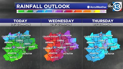 That watch goes from 6 p.m. Houston Weather: Flash Flood Watch now in effect - ABC13 Houston