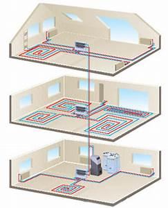 Wie Hoch Ist Der Aufbau Einer Fußbodenheizung : fu bodenheizung einbauen systeme und arbeitsschritte ~ Michelbontemps.com Haus und Dekorationen