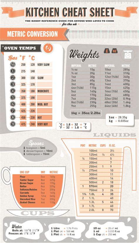 cuisine def 17 mejores ideas sobre metric conversion en