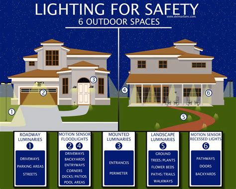 Outdoor Security Lighting Tips To Protect Your Home's. What Is A Qualifying Event For Health Insurance. San Diego County Solar Program Packet Sniffer. Alcohol And Drug Counseling Black Kia Optima. Is At&t Internet Dsl Or Cable. Water Proofing A Basement Impact Pest Control. Average Car Payments Per Month. Retail Marketing Analytics Fei Number Florida. Buy Windows Small Business Server