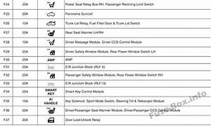 Fuse Box Diagrams  U0026gt  Hyundai Azera  Hg  2011