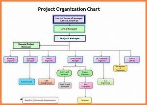 Corporate Organizational Chart Template Word 9 Organizational Chart Of Construction Company Company