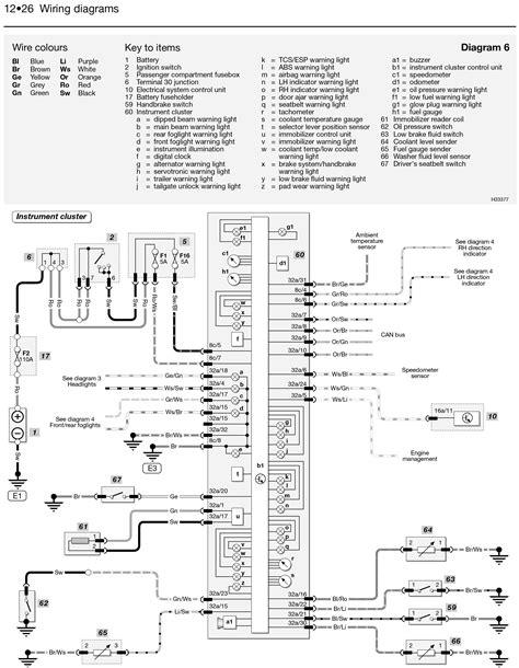 skoda fabia petrol diesel 00 06 haynes repair manual