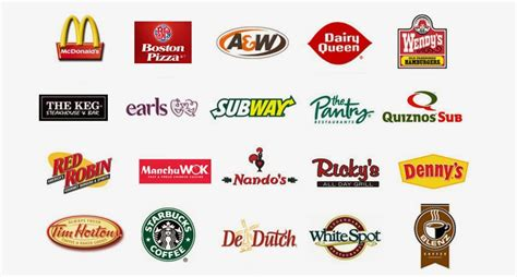 Fast Food Restaurants Logos