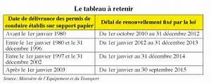 Renouvellement Permis E Périmé : renouvellement permis de conduireguichets encombr s proc dures compliqu es l 39 economiste ~ Medecine-chirurgie-esthetiques.com Avis de Voitures