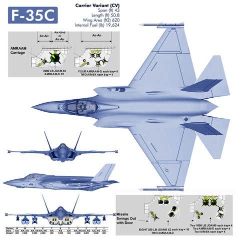 Além Do F-35b, Fuzileiros Americanos Terão F-35c