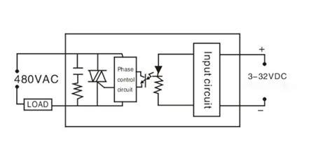 solid state relay ssr da    dc  ac atocom