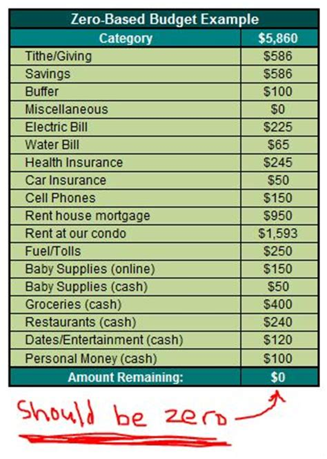 budget template  budget template