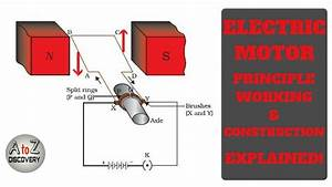 What Is Electric Motor Principle Working And Construction