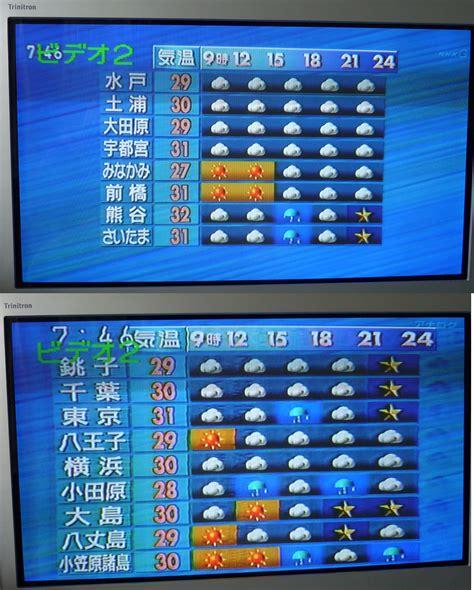 digital comparisons digital television wikiwand