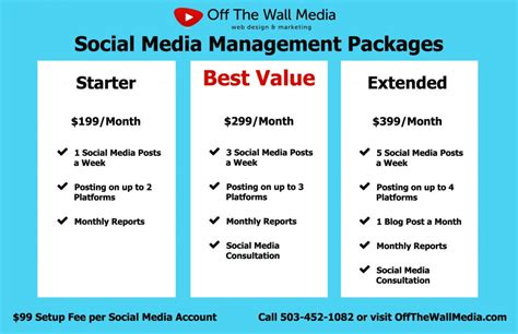 customized wall social media marketing archives page 3 of 3 the