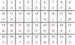 abc design tã rhopser how to select random alphabet letter board designers forum