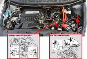 Fuse Box Diagram Honda Civic Hybrid  2006