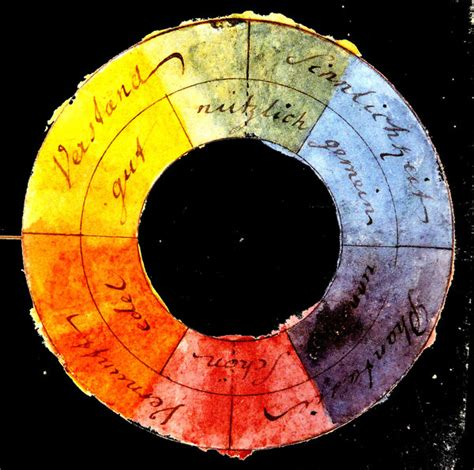 Farbkreis Nach Goethe by Bild 3 Aus Beitrag 200 Jahre Farbenlehre Vor Darwinist