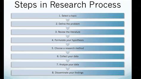 Ap psychology summer homework how to write a good reflective essay supplement essay harvard supplement essay harvard supplement essay harvard