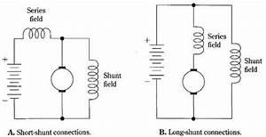 Compound Motor Diagram  U2013 Cykelhjelm Med Led Lys