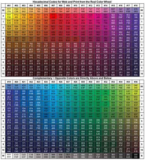 color codes hex color hex code the 25 best hexadecimal chart ideas on color