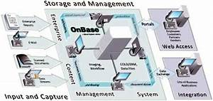 enterprise content management with onbase from caylx software With onbase document management system
