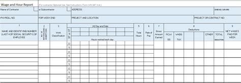 Contractor Paysheet Template Excel by Free Construction Project Management Templates In Excel