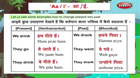 Learn Hindi Through English  Use Of Aa & I  Hindi Speaking  Hindi Grammar Youtube