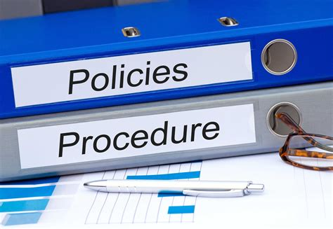 Policies, Procedures & Compliance  Frankin Hr Human