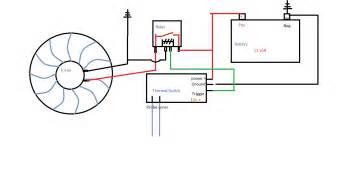 similiar cooling fan wiring diagram keywords car radiator fan wiring diagram get image about wiring diagram
