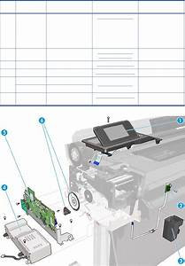 Designjet T120  T520 Eprinter Series Service Manual