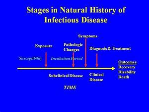 Epid 2410 Study Guide  2013-14 Harris